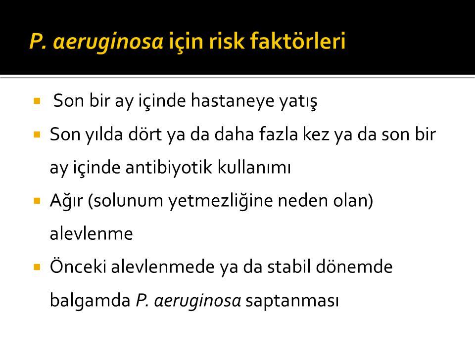 P. aeruginosa için risk faktörleri