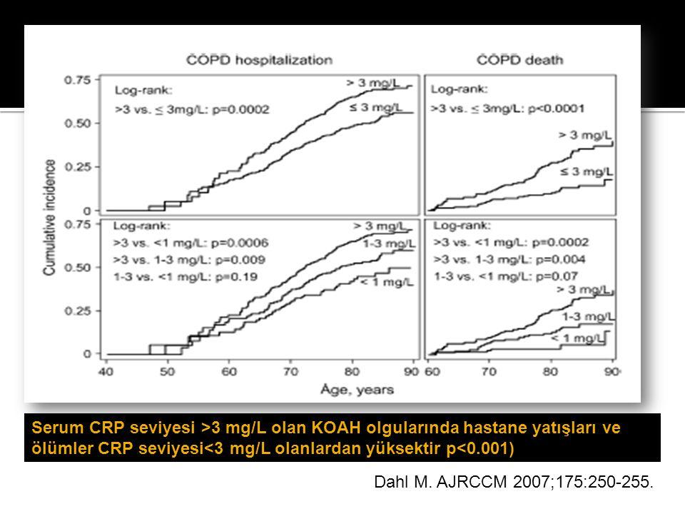 Serum CRP seviyesi >3 mg/L olan KOAH olgularında hastane yatışları ve ölümler CRP seviyesi<3 mg/L olanlardan yüksektir p<0.001)