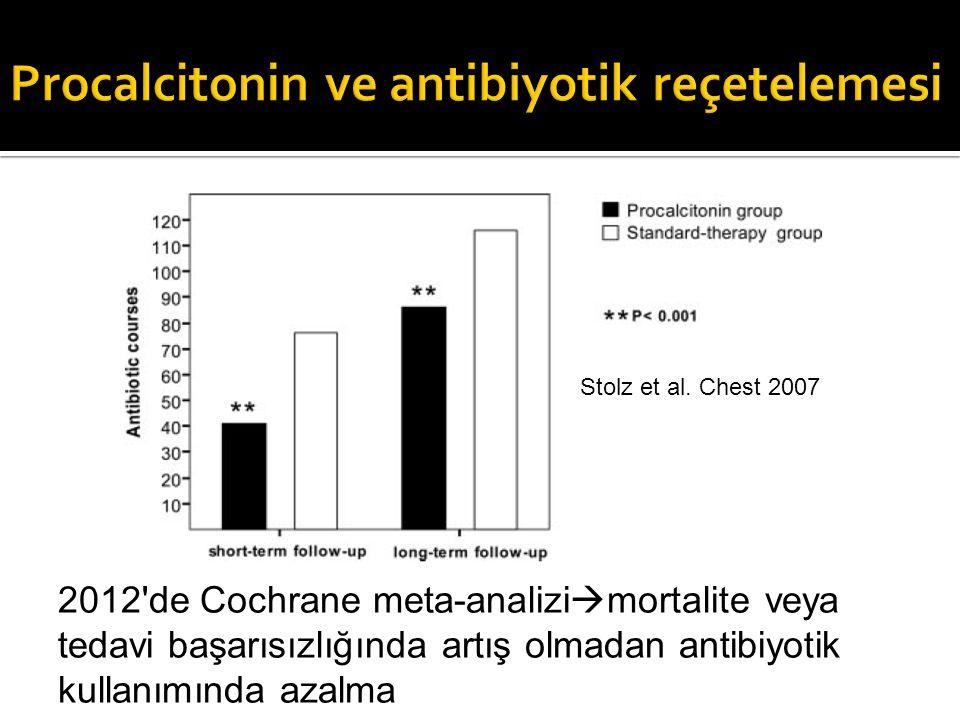 Procalcitonin ve antibiyotik reçetelemesi