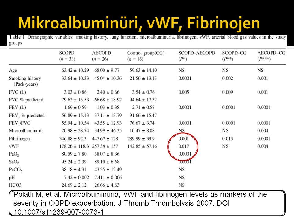 Mikroalbuminüri, vWF, Fibrinojen