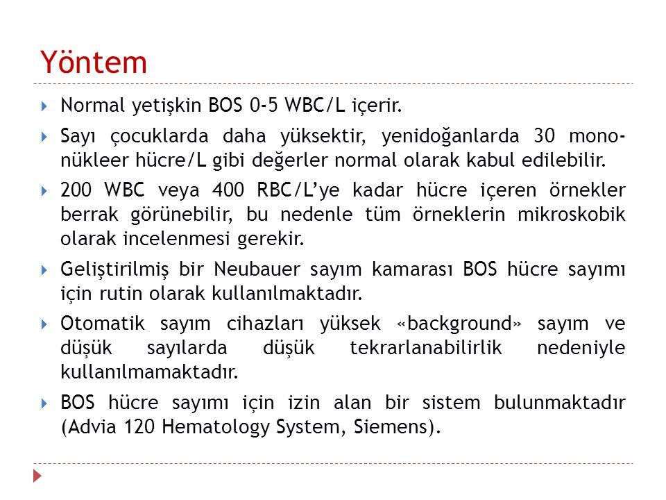 Yöntem Normal yetişkin BOS 0-5 WBC/L içerir.