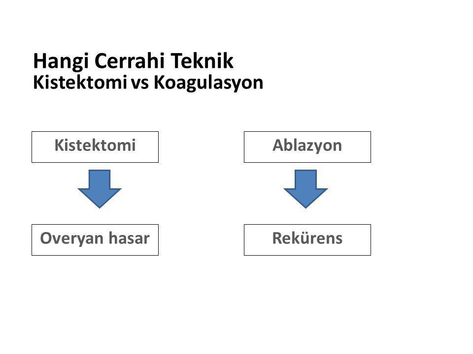 Hangi Cerrahi Teknik Kistektomi vs Koagulasyon Kistektomi Ablazyon
