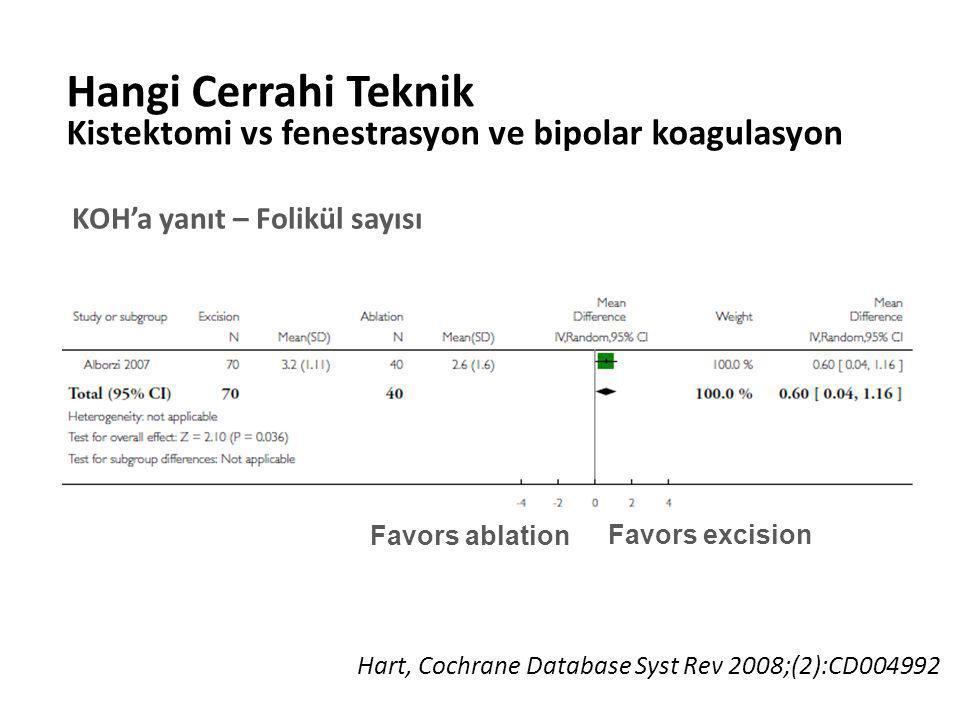 Hangi Cerrahi Teknik Kistektomi vs fenestrasyon ve bipolar koagulasyon