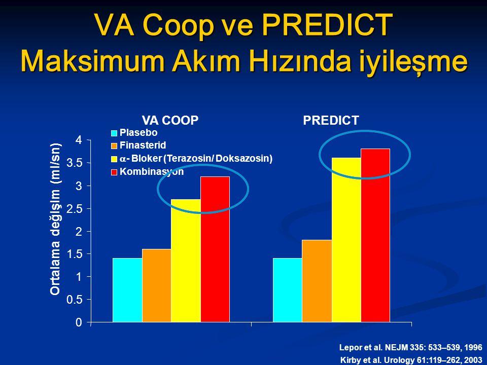 VA Coop ve PREDICT Maksimum Akım Hızında iyileşme