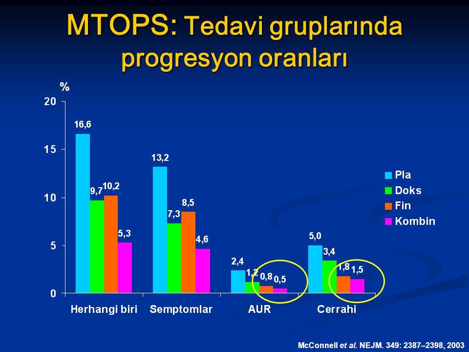 MTOPS: Tedavi gruplarında progresyon oranları