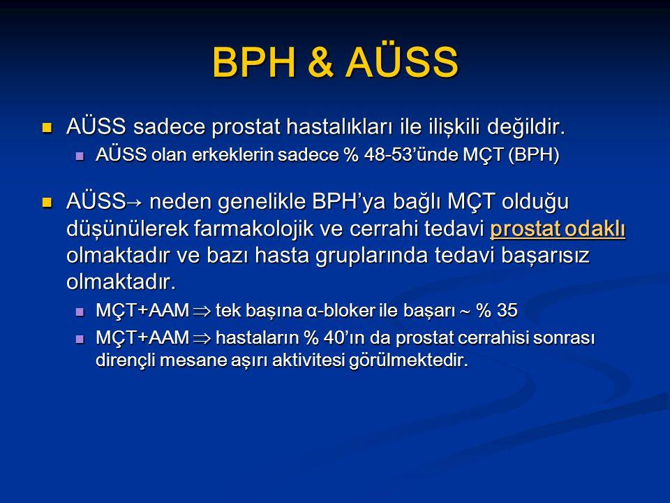 BPH & AÜSS AÜSS sadece prostat hastalıkları ile ilişkili değildir.