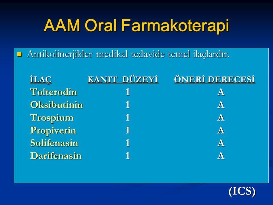 AAM Oral Farmakoterapi