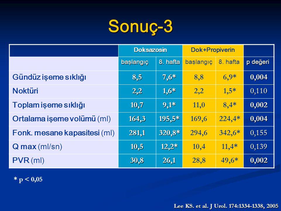 Sonuç-3 Gündüz işeme sıklığı 8,5 7,6* 8,8 6,9* 0,004 Noktüri 2,2 1,6*