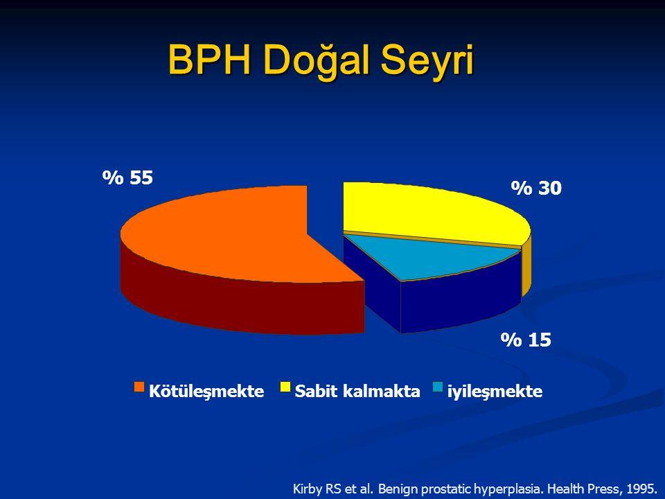 BPH Doğal Seyri % 55 % 30 % 15 Kötüleşmekte Sabit kalmakta iyileşmekte