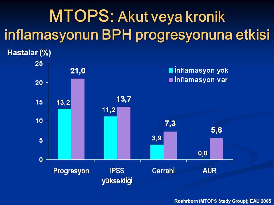 MTOPS: Akut veya kronik inflamasyonun BPH progresyonuna etkisi