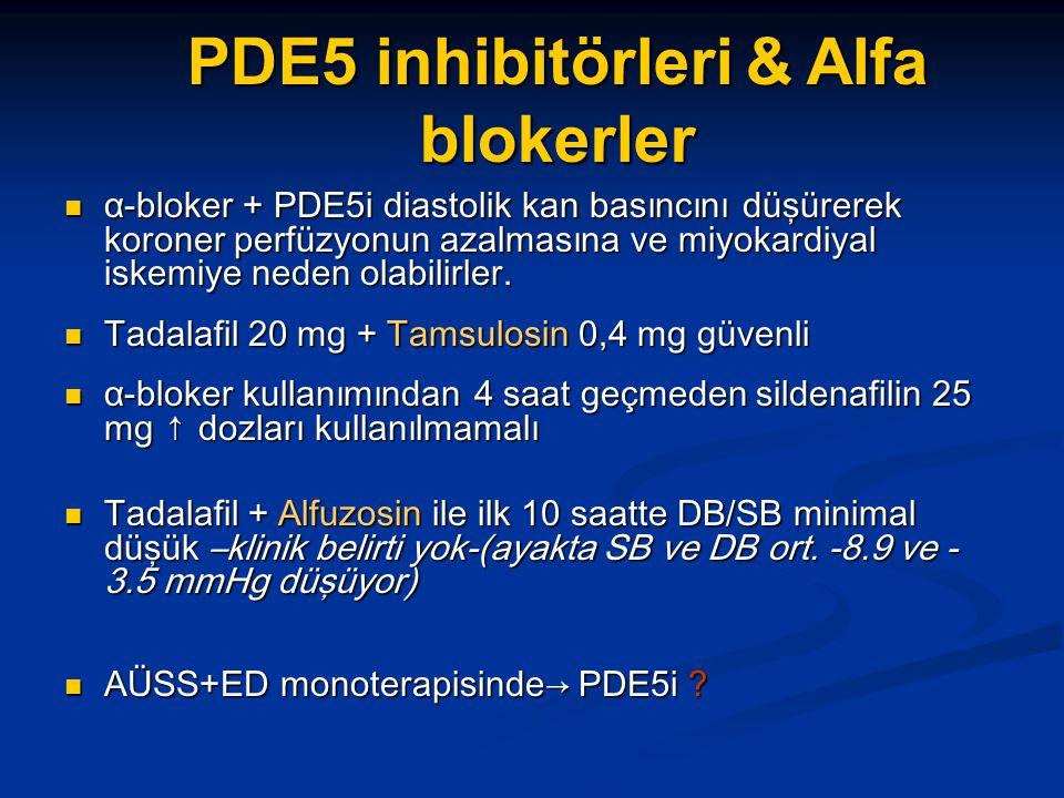 PDE5 inhibitörleri & Alfa blokerler
