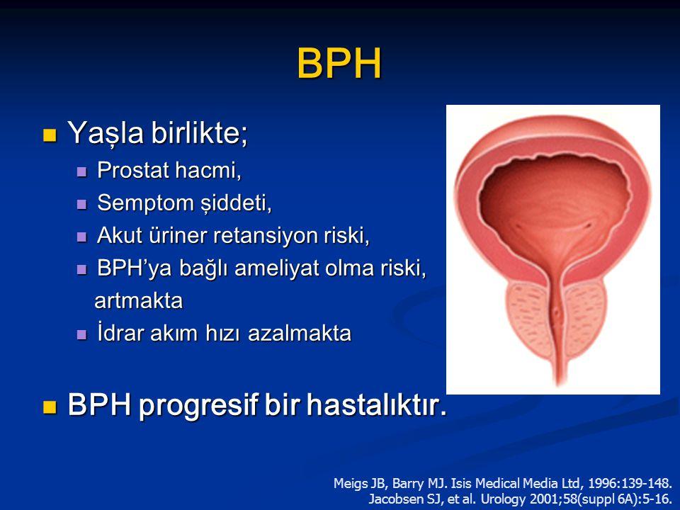 BPH Yaşla birlikte; BPH progresif bir hastalıktır. Prostat hacmi,