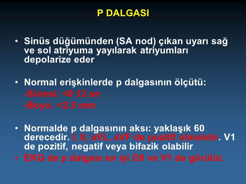 P DALGASI Sinüs düğümünden (SA nod) çıkan uyarı sağ ve sol atriyuma yayılarak atriyumları depolarize eder.