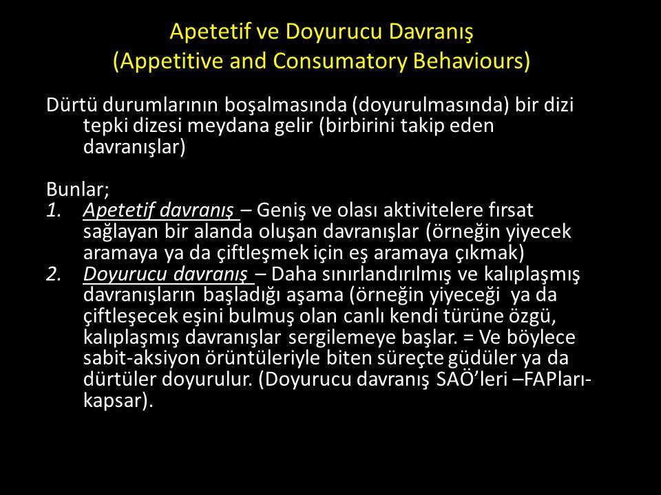 Apetetif ve Doyurucu Davranış (Appetitive and Consumatory Behaviours)