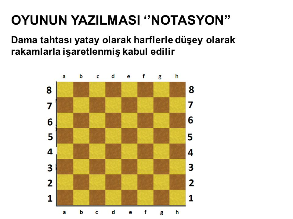 OYUNUN YAZILMASI ''NOTASYON''
