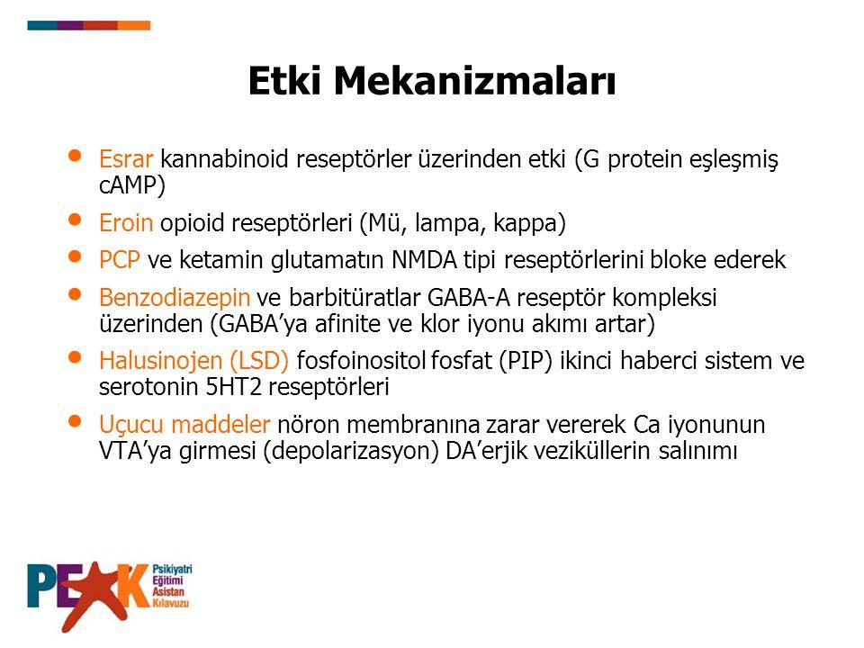Etki Mekanizmaları Esrar kannabinoid reseptörler üzerinden etki (G protein eşleşmiş cAMP) Eroin opioid reseptörleri (Mü, lampa, kappa)