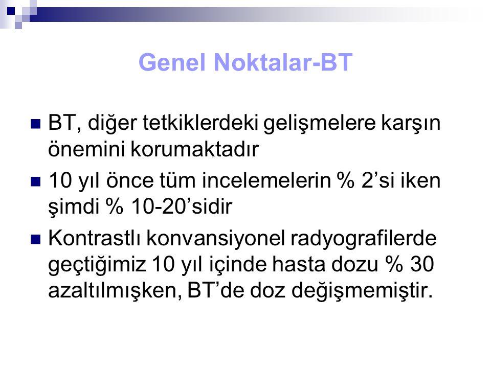 Genel Noktalar-BT BT, diğer tetkiklerdeki gelişmelere karşın önemini korumaktadır. 10 yıl önce tüm incelemelerin % 2'si iken şimdi % 10-20'sidir.