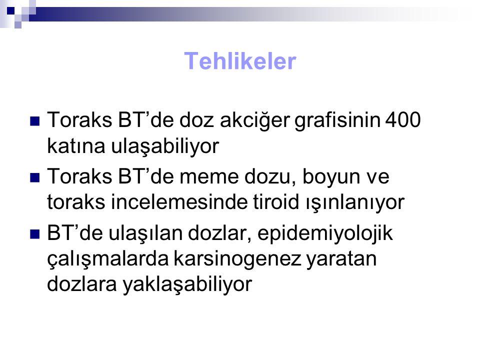 Tehlikeler Toraks BT'de doz akciğer grafisinin 400 katına ulaşabiliyor