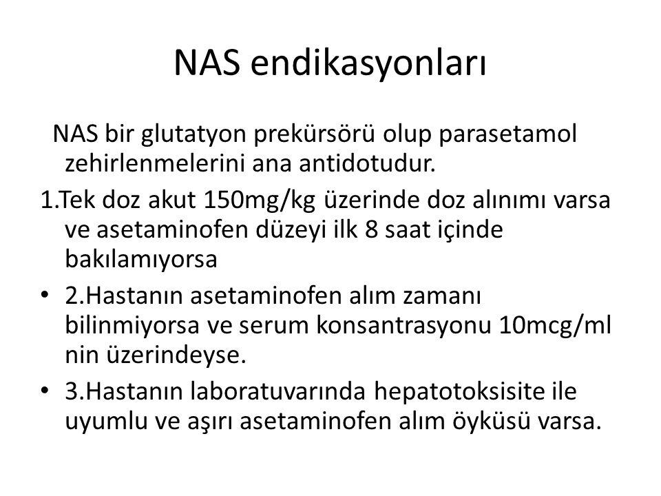 NAS endikasyonları NAS bir glutatyon prekürsörü olup parasetamol zehirlenmelerini ana antidotudur.