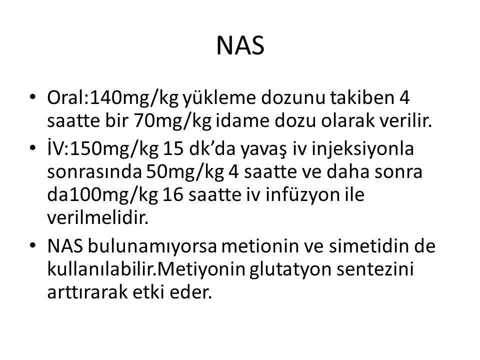 NAS Oral:140mg/kg yükleme dozunu takiben 4 saatte bir 70mg/kg idame dozu olarak verilir.