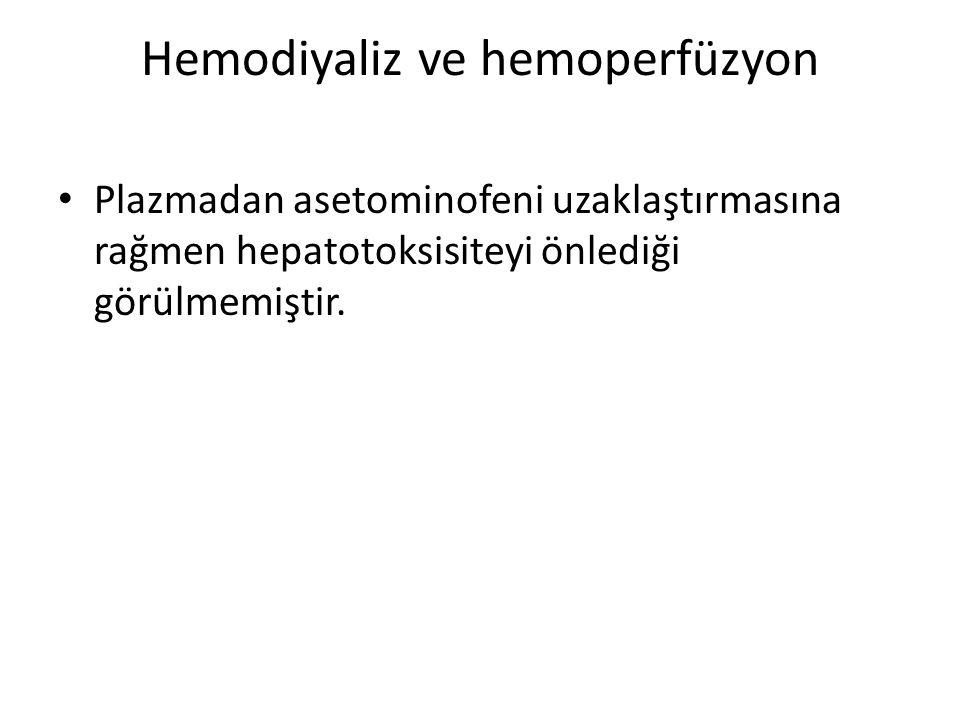 Hemodiyaliz ve hemoperfüzyon