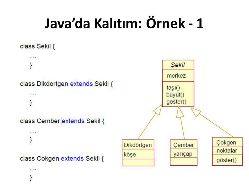 Java'da Kalıtım: Örnek - 1