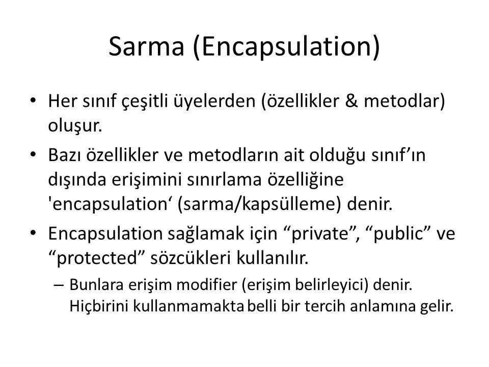 Sarma (Encapsulation)