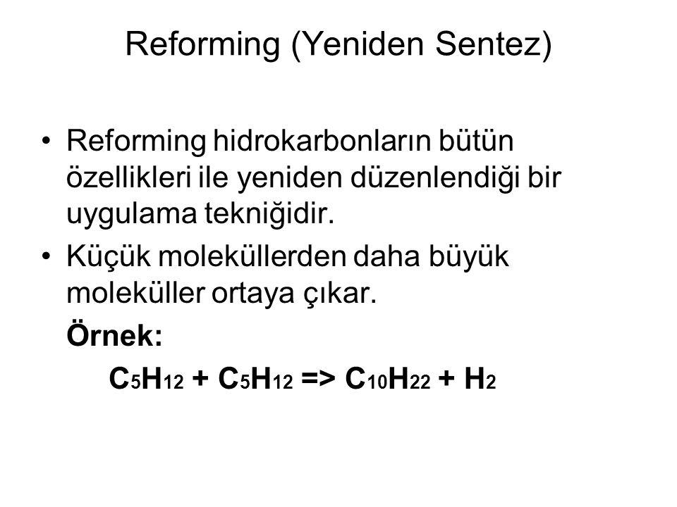 Reforming (Yeniden Sentez)