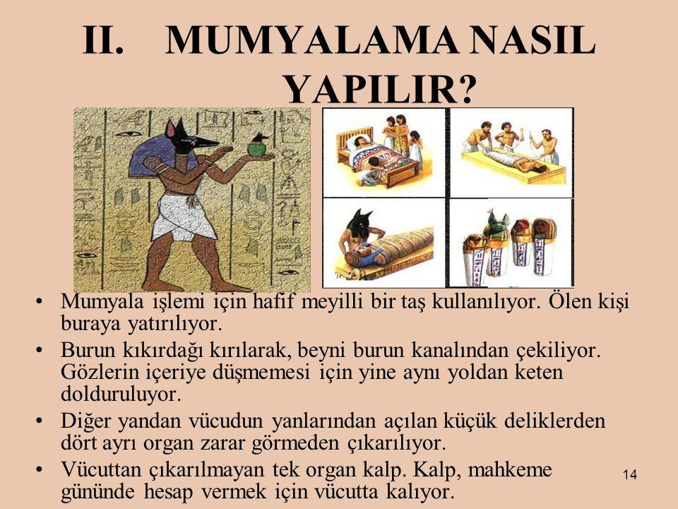 MUMYALAMA NASIL YAPILIR