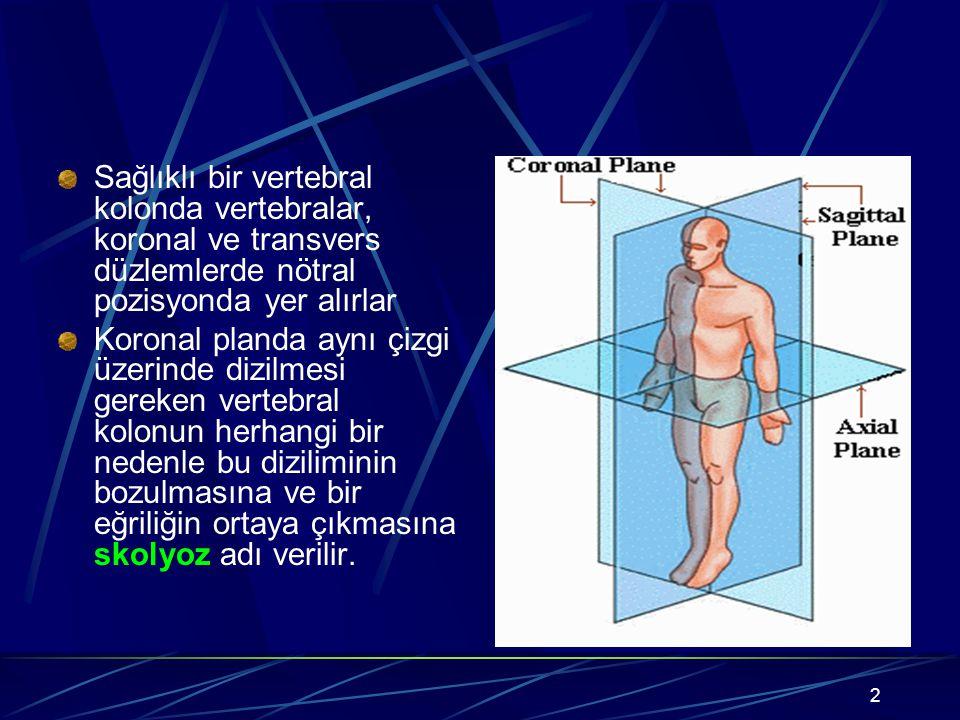 Sağlıklı bir vertebral kolonda vertebralar, koronal ve transvers düzlemlerde nötral pozisyonda yer alırlar