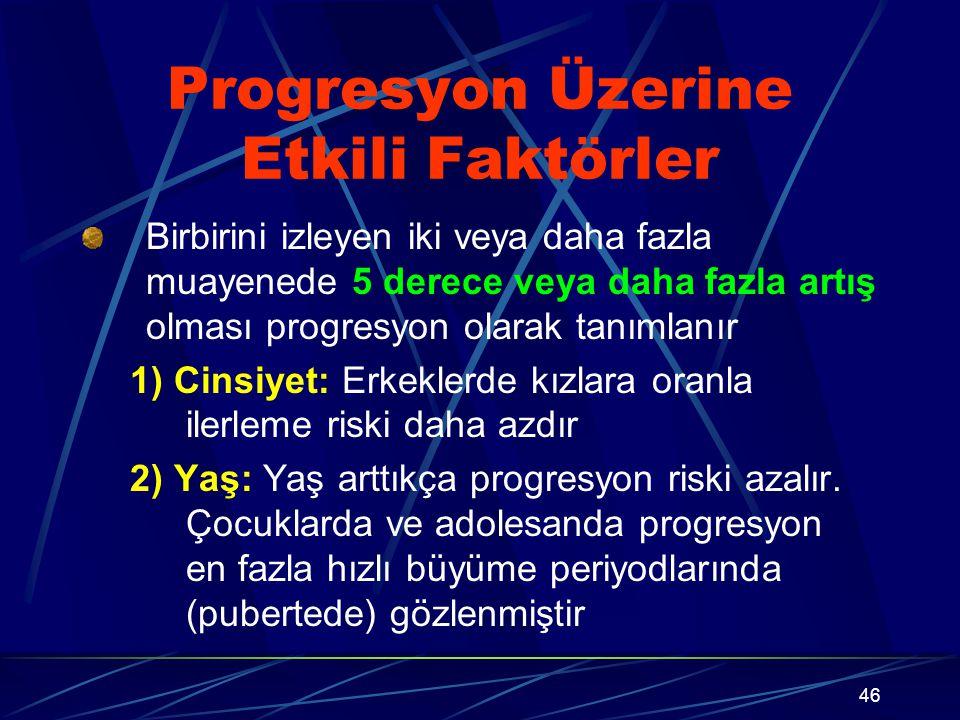 Progresyon Üzerine Etkili Faktörler