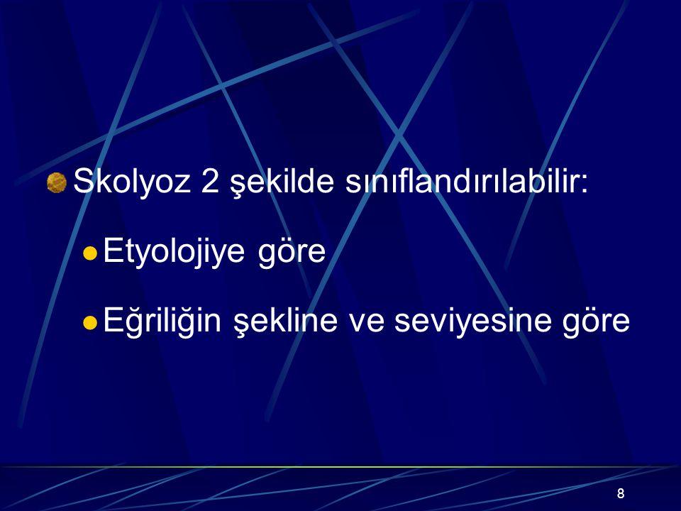 Skolyoz 2 şekilde sınıflandırılabilir: