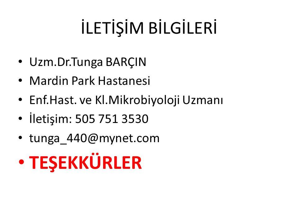 TEŞEKKÜRLER İLETİŞİM BİLGİLERİ Uzm.Dr.Tunga BARÇIN