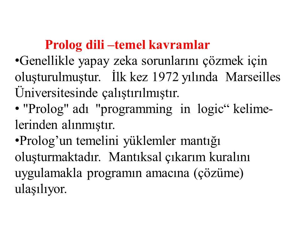 Prolog dili –temel kavramlar