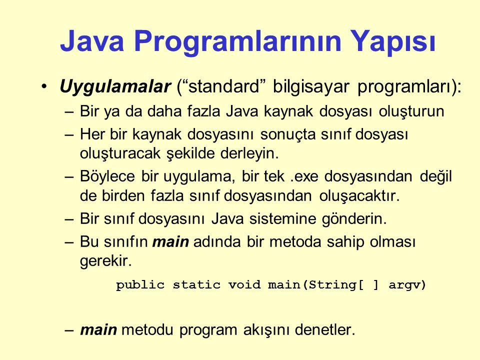 Java Programlarının Yapısı