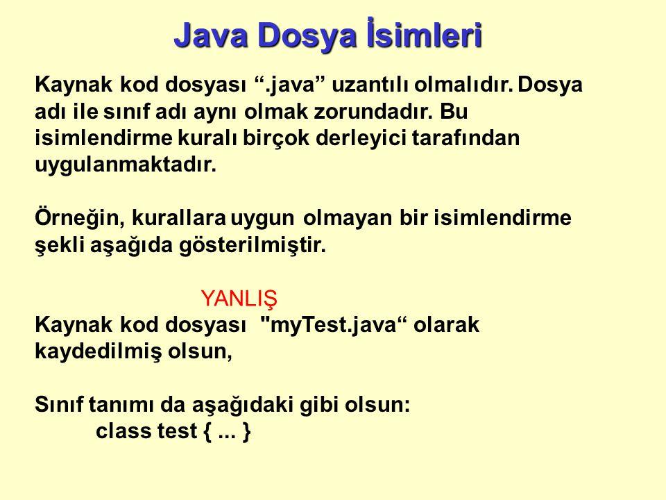 Java Dosya İsimleri