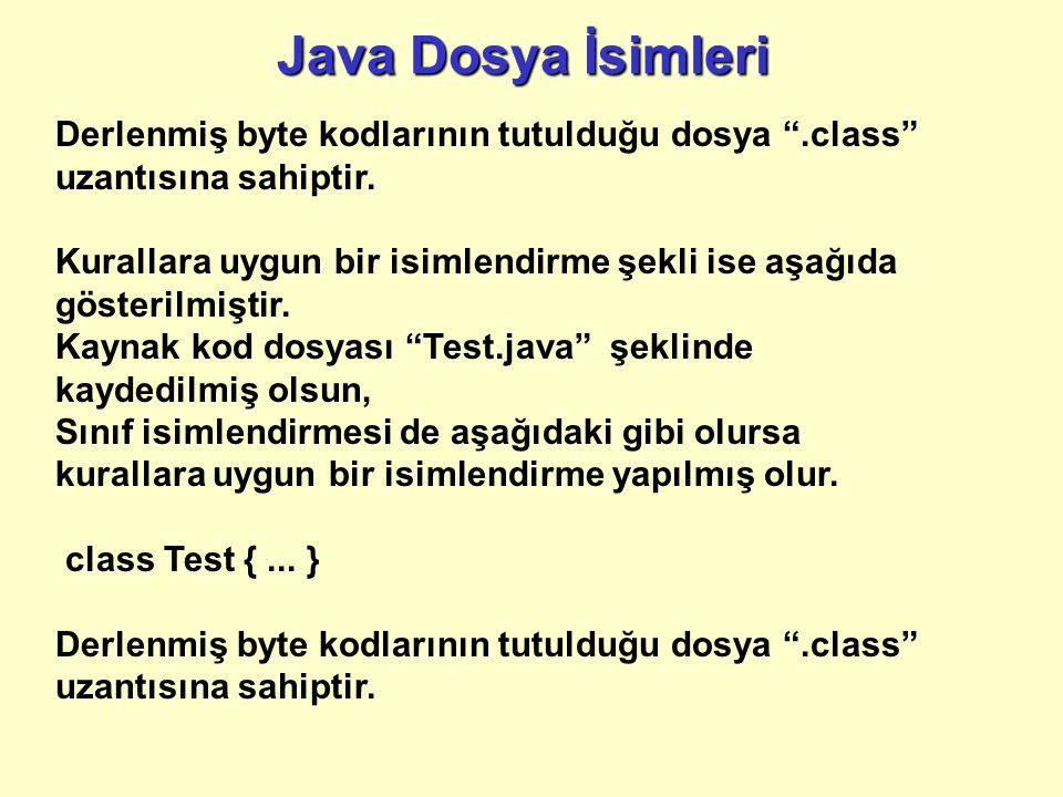 Java Dosya İsimleri Derlenmiş byte kodlarının tutulduğu dosya .class uzantısına sahiptir.