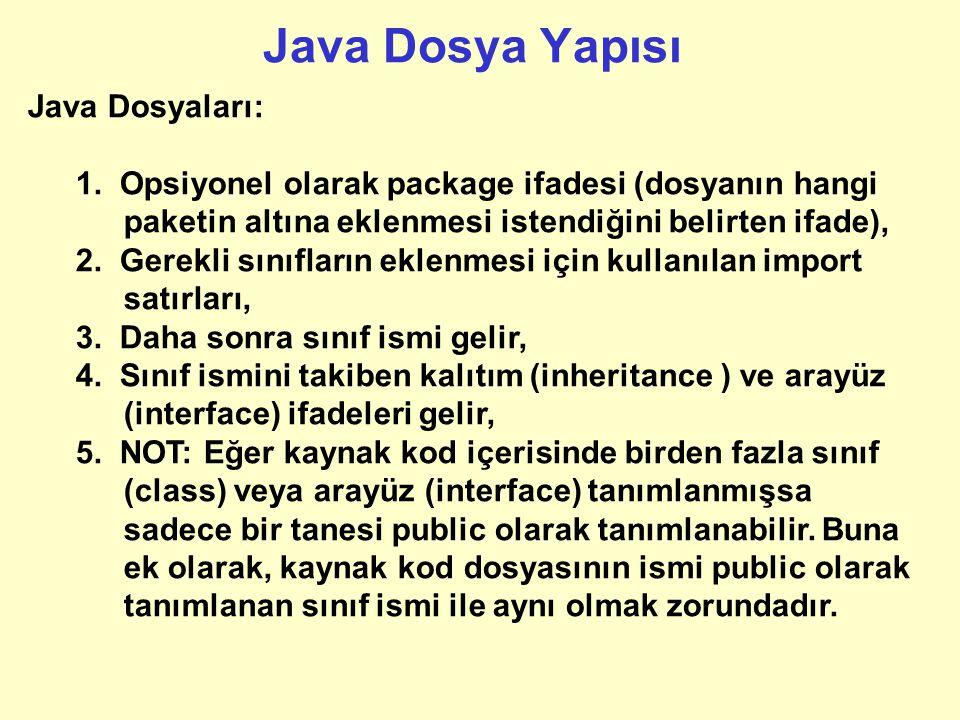 Java Dosya Yapısı Java Dosyaları: