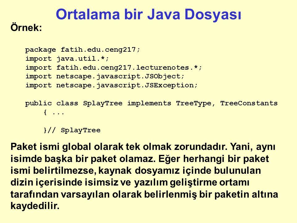 Ortalama bir Java Dosyası