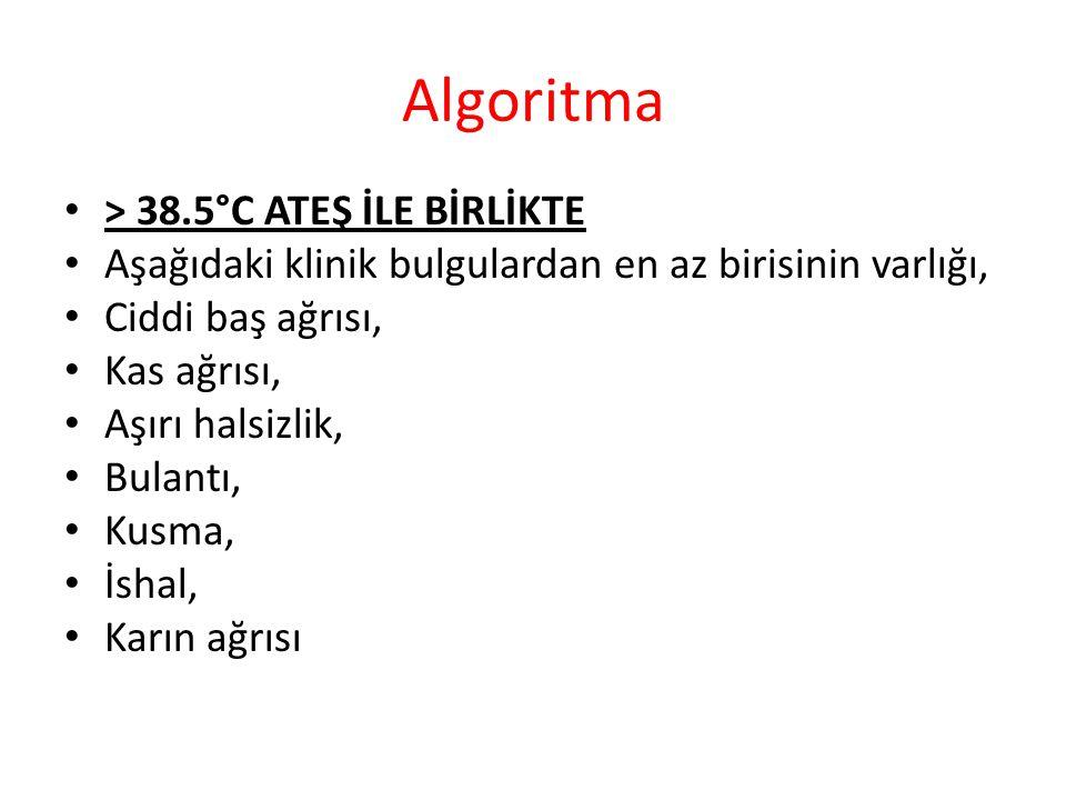 Algoritma > 38.5°C ATEŞ İLE BİRLİKTE