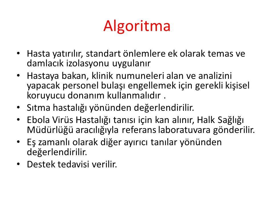 Algoritma Hasta yatırılır, standart önlemlere ek olarak temas ve damlacık izolasyonu uygulanır.
