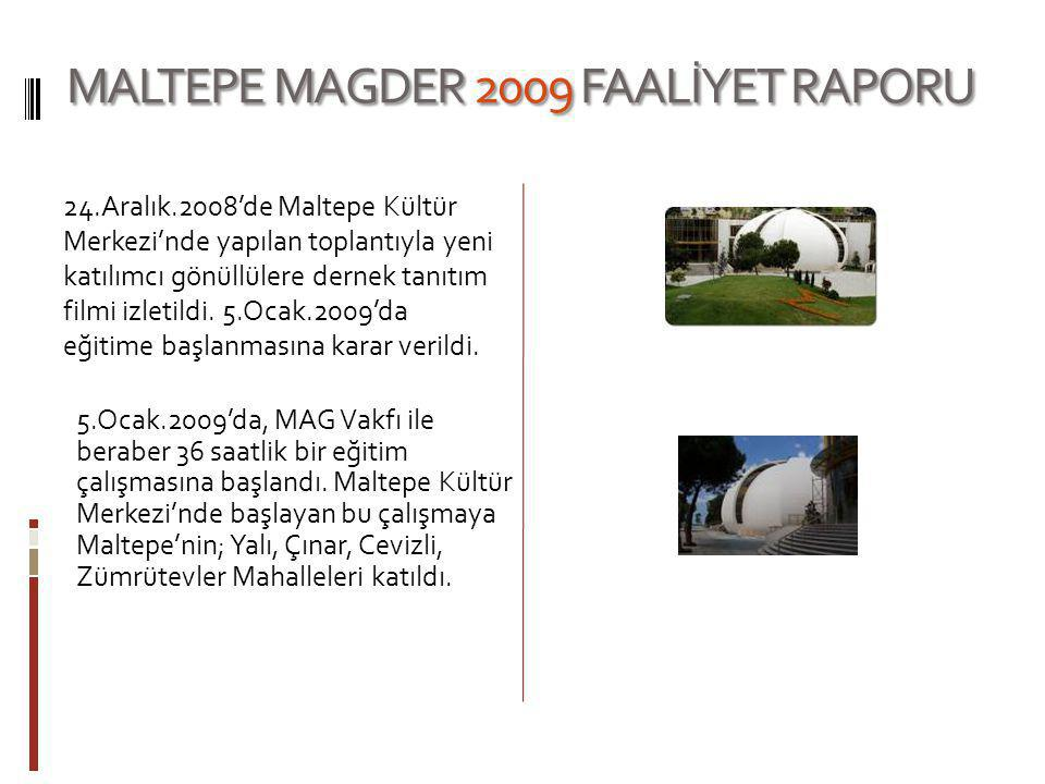 MALTEPE MAGDER 2009 FAALİYET RAPORU