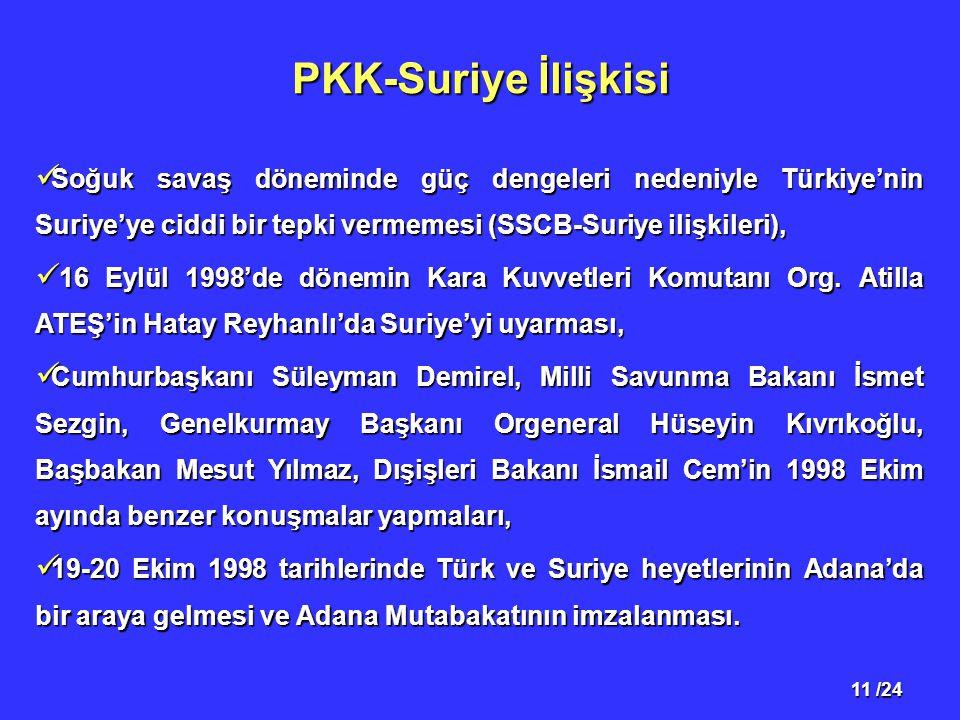 PKK-Suriye İlişkisi Soğuk savaş döneminde güç dengeleri nedeniyle Türkiye'nin Suriye'ye ciddi bir tepki vermemesi (SSCB-Suriye ilişkileri),