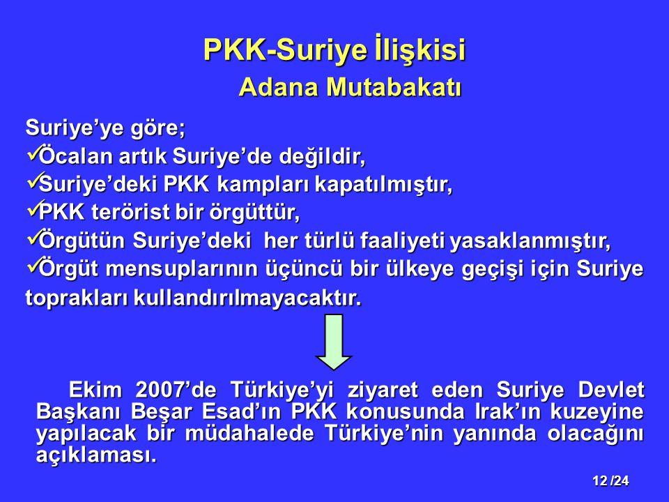 PKK-Suriye İlişkisi Adana Mutabakatı Suriye'ye göre;