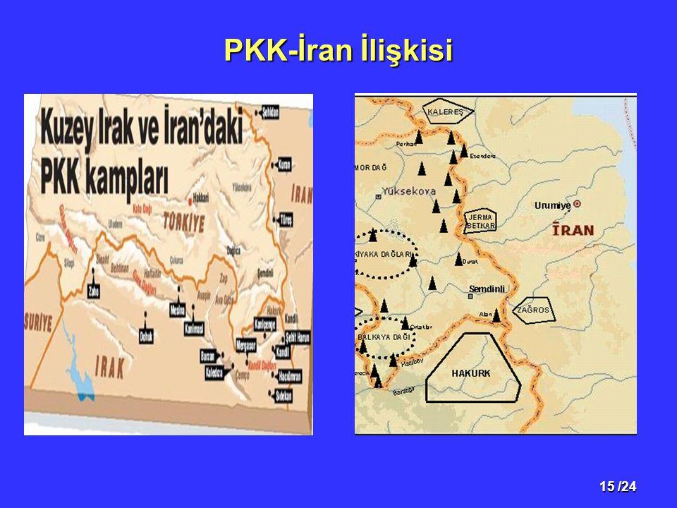 PKK-İran İlişkisi Kelareş ve Makuda kampları,
