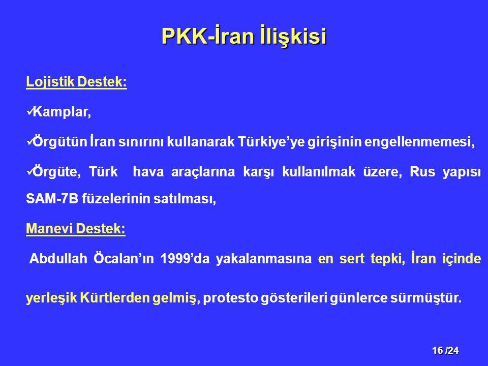 PKK-İran İlişkisi Lojistik Destek: Kamplar,
