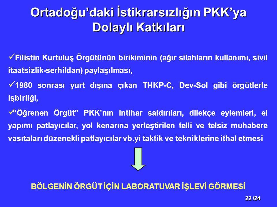 Ortadoğu'daki İstikrarsızlığın PKK'ya Dolaylı Katkıları
