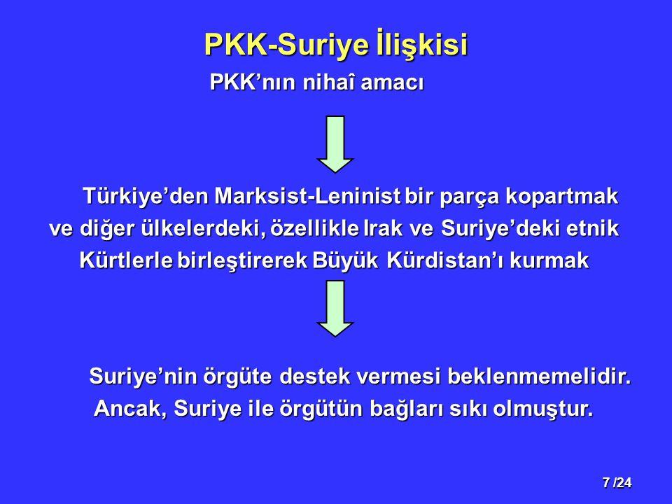 PKK-Suriye İlişkisi PKK'nın nihaî amacı