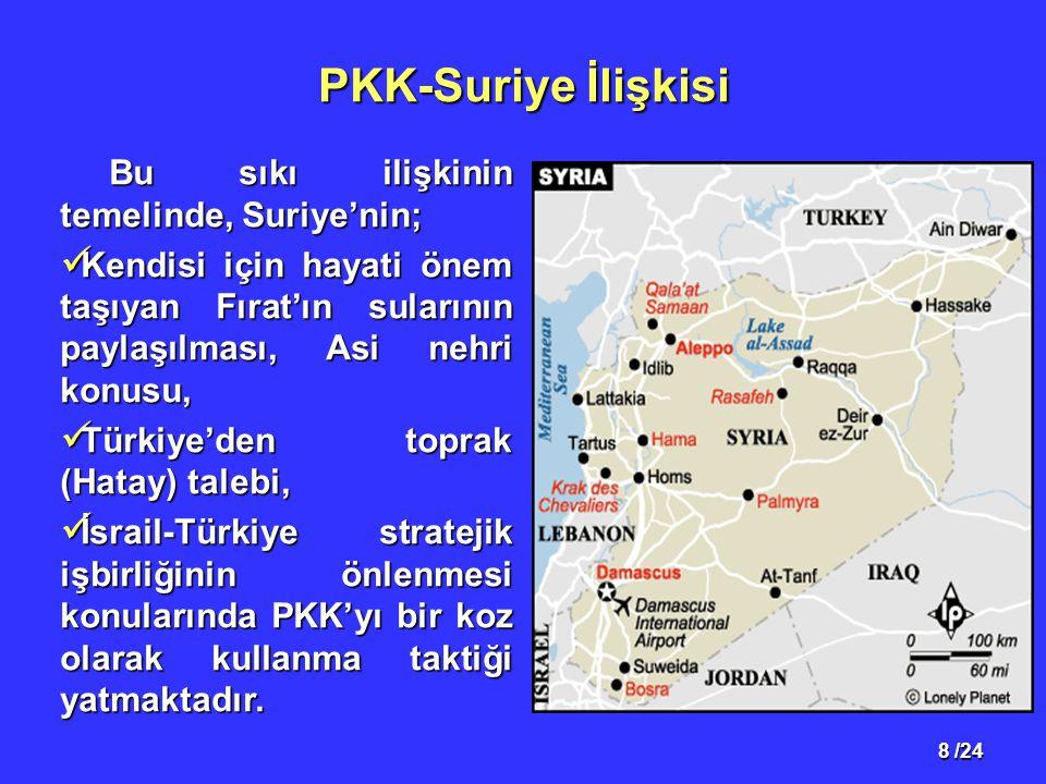 PKK-Suriye İlişkisi Bu sıkı ilişkinin temelinde, Suriye'nin;