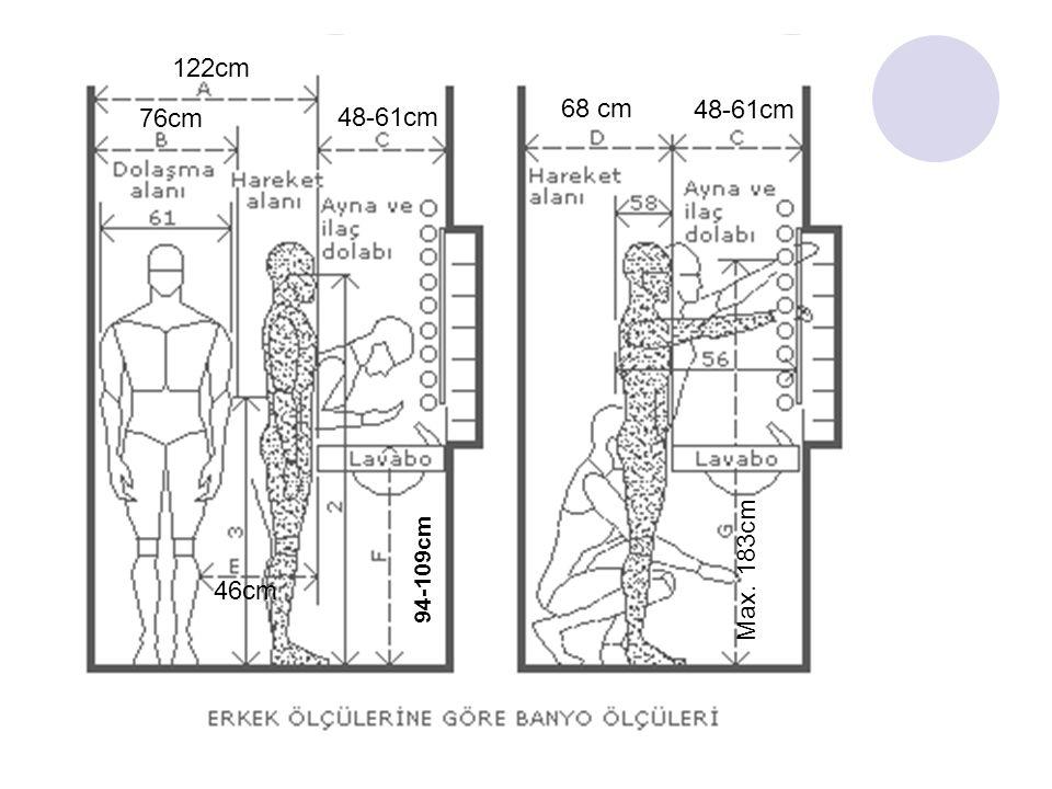 122cm 68 cm 48-61cm 76cm 48-61cm 94-109cm Max. 183cm 46cm